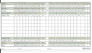 Scorecard Template Golf Scorecard Template Template Business