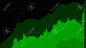 Line Chart Of Stock Market Stock Market Quotes On Display Live