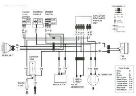 suzuki drz400sm wiring diagram wiring diagram libraries suzuki drz400sm wiring diagram