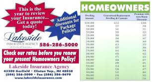 mobile home insurance oklahoma home insurance and auto quotes mobile with ers companies ideas 1
