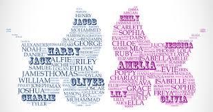 Image result for names