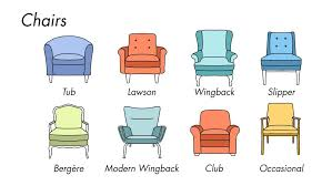 different types of furniture styles. Different Styles Of Chairs Types Rocking Chair Antique Furniture