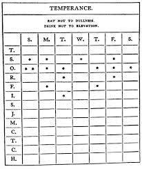 Ben Franklin S Virtue Chart The Importance Of Discipline In A Mans Life The Effective Man