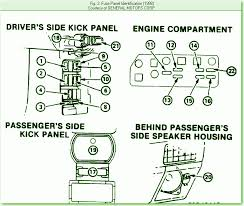 chevy fuse diagram fuse holdercar wiring diagram page 4 1990 chevrolet nova all fuse box diagram