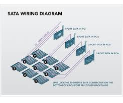 sata wiring diagram sata wiring diagrams sata wiring diagram