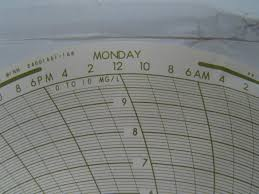 Honeywell Circular Chart Paper Details About Siemens Industry Inc Honeywell Circular Charts Paper 7 Day 0 0 10 0 W2t13249