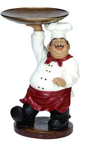 Chef Kitchen Decor Sets 17 Best Images About Chefs Gourds On Pinterest Pizza Chef Hats