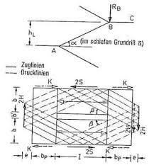 Wird der dachboden nur als abstellraum genutzt, bietet sich eine praktische bodentreppe an. Treppenkonstruktion Baustatik Wiki
