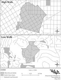 Examples Of High And Low Walkable Network Buffers