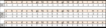 Letters By Number De Anonymizing South Korean Resident Registration Numbers Shared In