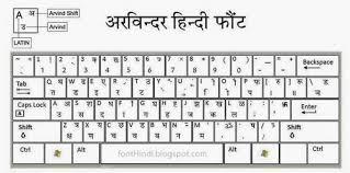 3 Hindi Typing Software Hindi Fonts 500x500g Shree Lipi