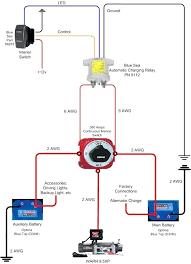 dual boat battery wiring dual battery diagrams of boat switch panel dual boat battery wiring boat battery wiring diagram electrical pictures dual boat dual battery wiring