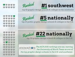 Best Graphic Design Universities In Usa Unt Ranks High Among Top Graphic Design Schools Visual