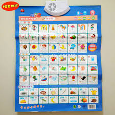 Most importantly, it's a great tool to help you learn the accurate pronunciation of mandarin words and input chinese characters on your computer or. Chinese Phonetic Alphabet Learning Machine Kids Pinyin Sound Toys China Confucius Institute Basic Introductory Courses Gift Learning Machines Aliexpress