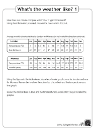 ecosystem worksheet answers – streamclean.info