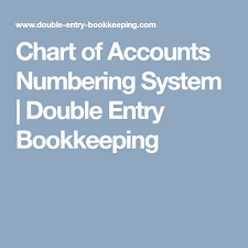 Chart Of Accounts Numbering System Accounts Chart Of