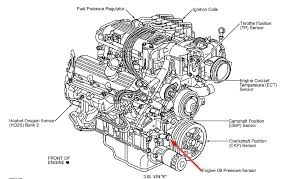chevrolet silverado wiring diagram wirdig silverado abs light on in addition 2003 gmc envoy radio wiring diagram