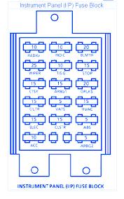 buick regal 1994 fuse box block circuit breaker diagram carfusebox buick regal 1994 fuse box block circuit breaker diagram