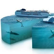 Piece Of The Arctic Pie Chart Photo Manipulation