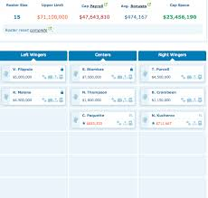 Tampa Bay Lightning Depth Chart If I Were The Gm Tampa Bay Lightning Edition Hockey Nation