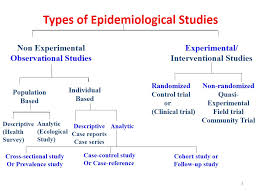qualitative quantitative   Qualitative vs  Quantitative Research     SlidePlayer Randomized controlled studies diagram