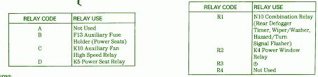 mercedes benz 190e fuse box wiring diagrams best fuse box diagram mercedes benz 190e 1986 filling diagram mercedes benz 560sl fuse box fuse box