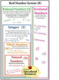 Real Number System Chart Real Number System Anchor Chart Www Bedowntowndaytona Com