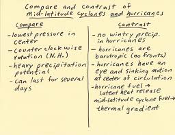 Venn Diagram Comparing Tornadoes And Hurricanes Compare And Contrast Mid Lat Cyclone And Hurricane