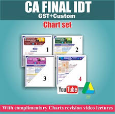 Rbi Smart Charts Ca Final Idt Quick Charts Revision By Ca Vishal Bhattad By
