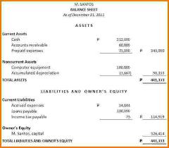 income tax payable balance sheet balance sheet income statement