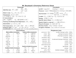High School Chemistry Formula Sheet Chemistry Reference