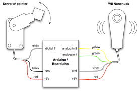 david mcnicol  blog archive  wii speaks in tongues diagram for connecting an official wii nunchuk to arduino and servo