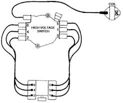 need firing order diagram for 1997 olds bravada 4 3 vortec fixya need plug wiring order for 97 olds bravada 4 3