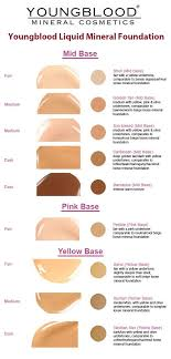 youngblood liquid mineral foundation shades and descriptions pink mid and yellow undertones