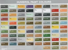 76 Surprising Humbrol Revell Chart