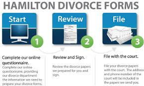 Petition For Divorce Texas   Fill Online  Printable  Fillable     wikiHow Divorce Agreement Template PDF Format Free Download