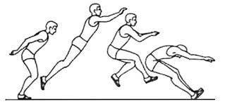 ГТО Прыжки в длину  Прыжок в длину с разбега