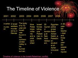 israel palestine conflict timeline israeli palestinian conflict english 6 lina yang integrated novel