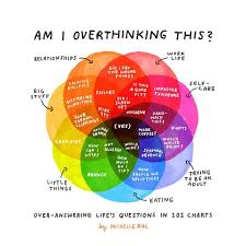 Big Chart Funny Charts Cleverly Illustrate How We Overthink Things