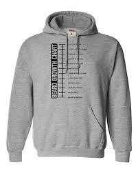 Beard Growth Chart Sweatshirt Wowteestore Adult Beard Growth Chart Funny T Shirt 873
