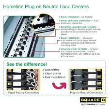 square d load center wiring diagram plus info guides square d qo square d 70 amp load center wiring diagram at Square D Load Center Wiring Diagram