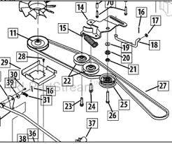 cub cadet ltx 1042 drive belt diagram cub image cub cadet lawn tractor ltx 1050 review tractor repair on cub cadet ltx 1042 drive