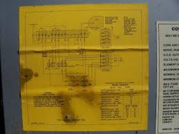 coleman mobile home ac wiring diagram wiring diagram wiring diagram for coleman mobile home furnace electric emergent condition short