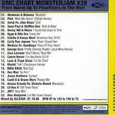 Dmc Chart Monsterjam 16 Dmc Chart Monsterjam 28 Strictly Dj Only