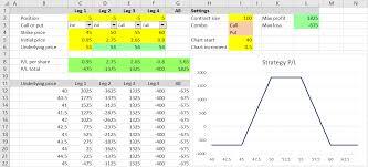 Calculating Option Strategy Risk Reward Ratio Macroption