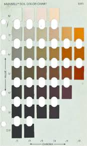 Munsell Soil Chart Free Download 6 The Munsell Color System Showing Download Scientific