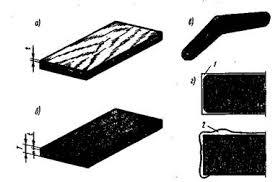 Реферат Деревообрабатывающие шлифовальные станки ru  мкм выполняют на двухагрегатном шлифовальном станке один рабочий орган которого обеспечивает продольное шлифование а второй поперечное шлифование
