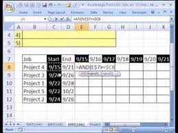 Excel Magic Trick 106 Gantt Chart For Daily Schedule