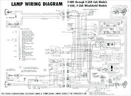 94 ford bronco wiring diagram fuse p series heroinrehabs club 94 Bronco Soft Top 94 bronco radio wiring diagram ford fuse box location explorer design under f engine bench seat