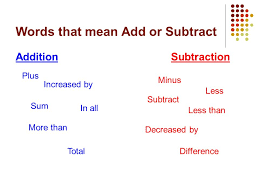 4 words that mean add or subtract additionsubtraction plus increased by in all more than sum total minus subtract decreased by less difference less than